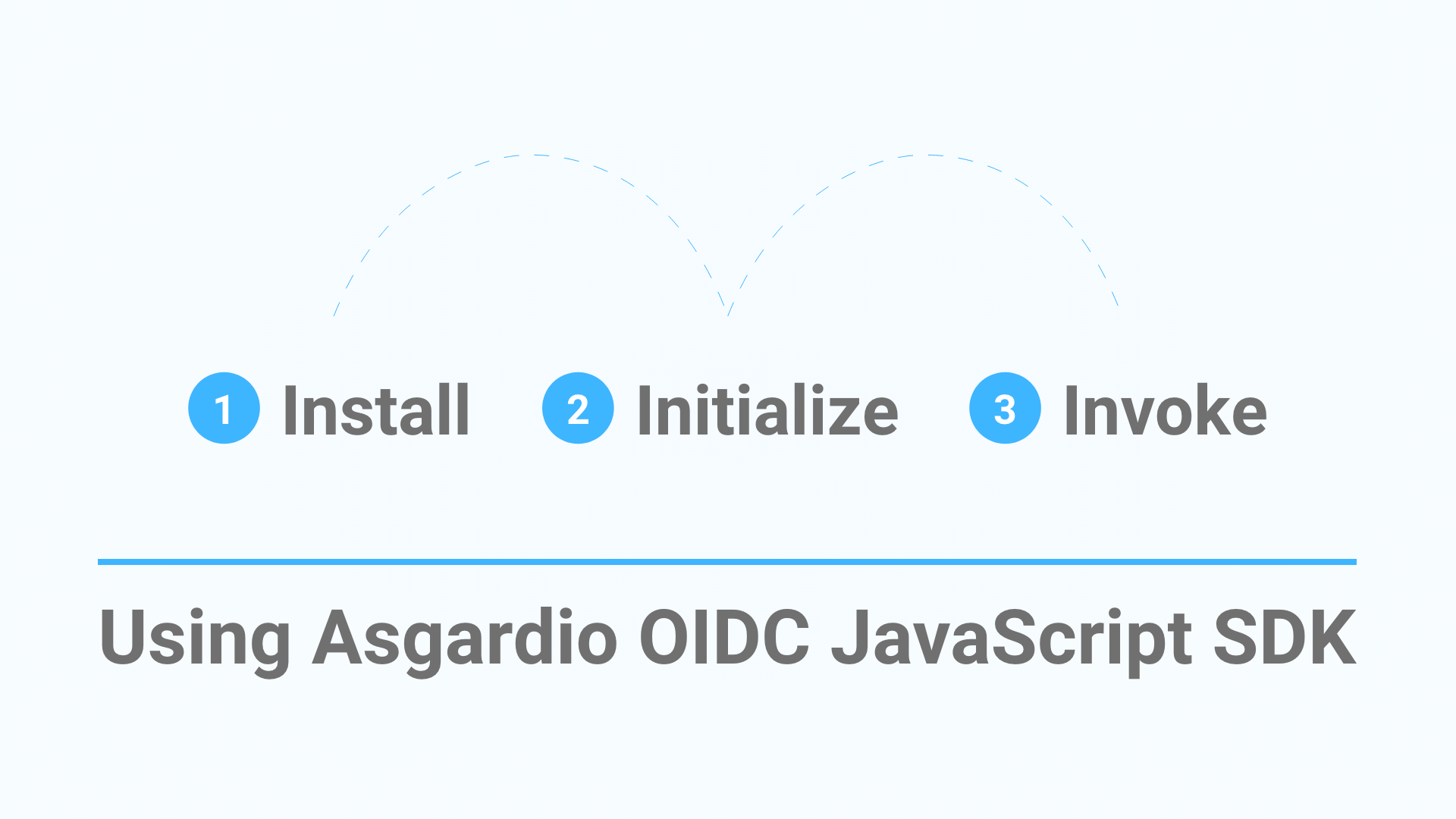 Asgardio OIDC JS SDK: Bootstrap in three easy steps